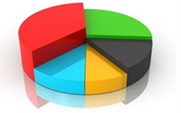 graphic illustration of a 3D pie chart