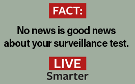 Fact: No news is good news about your surveillance test. Live Smarter.